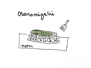 okonomiyaki hiroshima japan